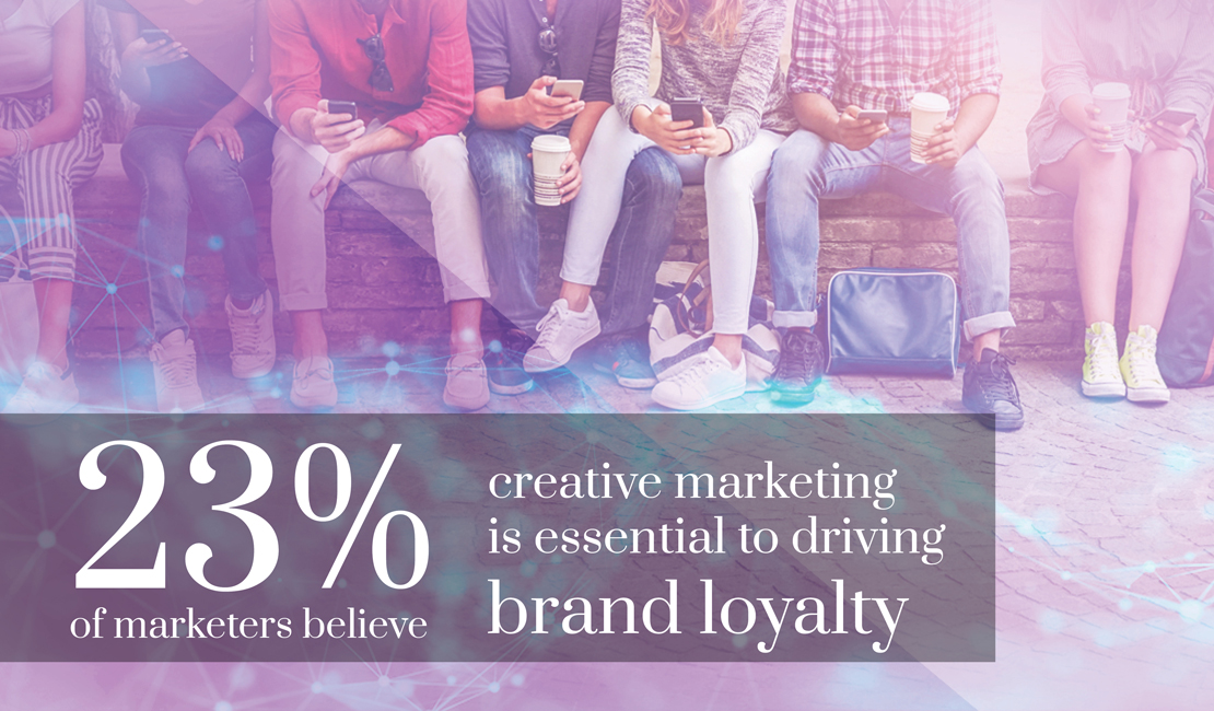 23% of marketers believe creative marketing is essential to driving brand loyalty.