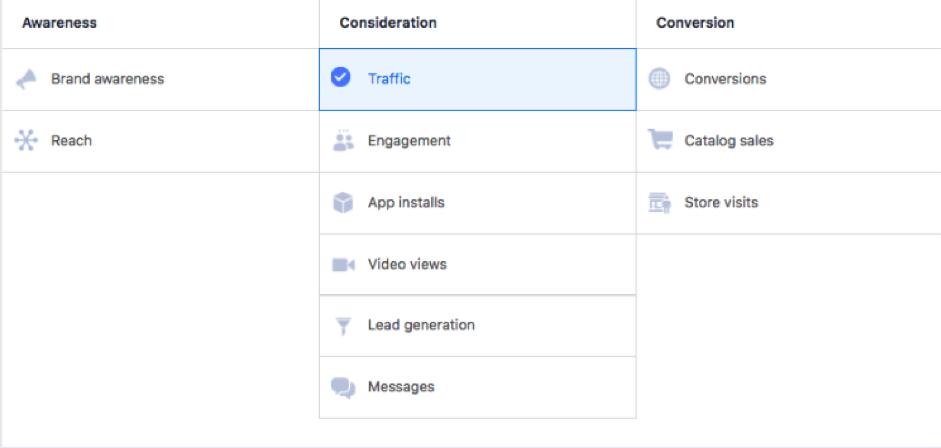 An example of Facebook's prebuilt algorithm selector