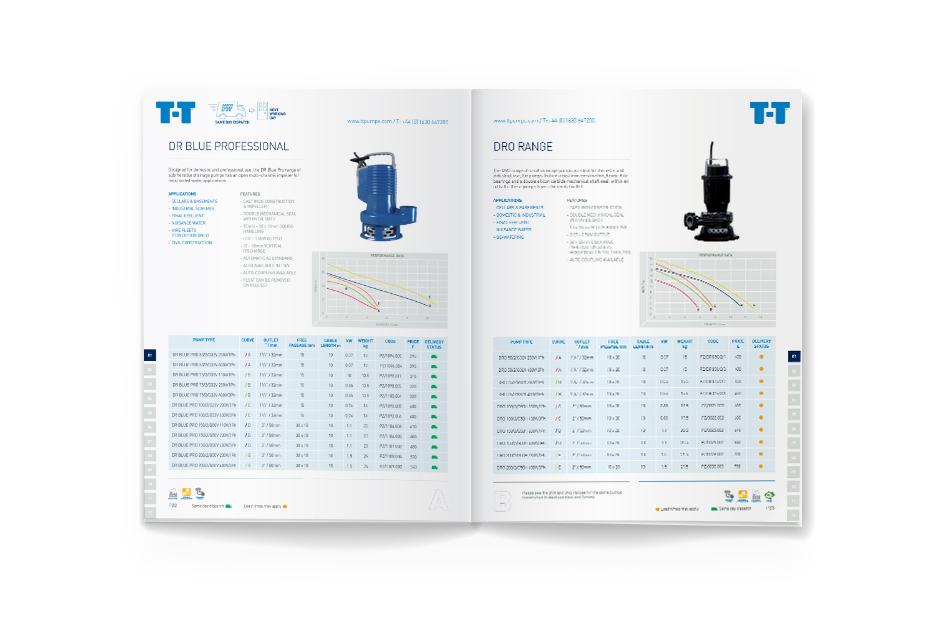 T-T Pumps Catalogue product spread